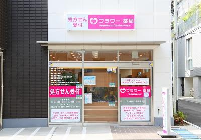 保谷駅南口店